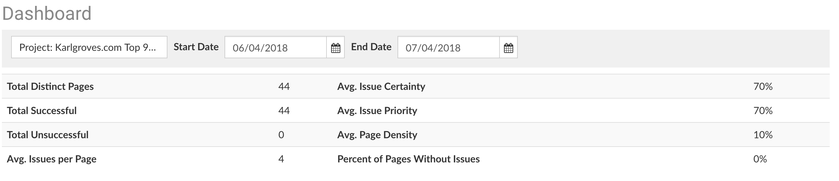 Screenshot showing the summary table in the Tenon dashboard