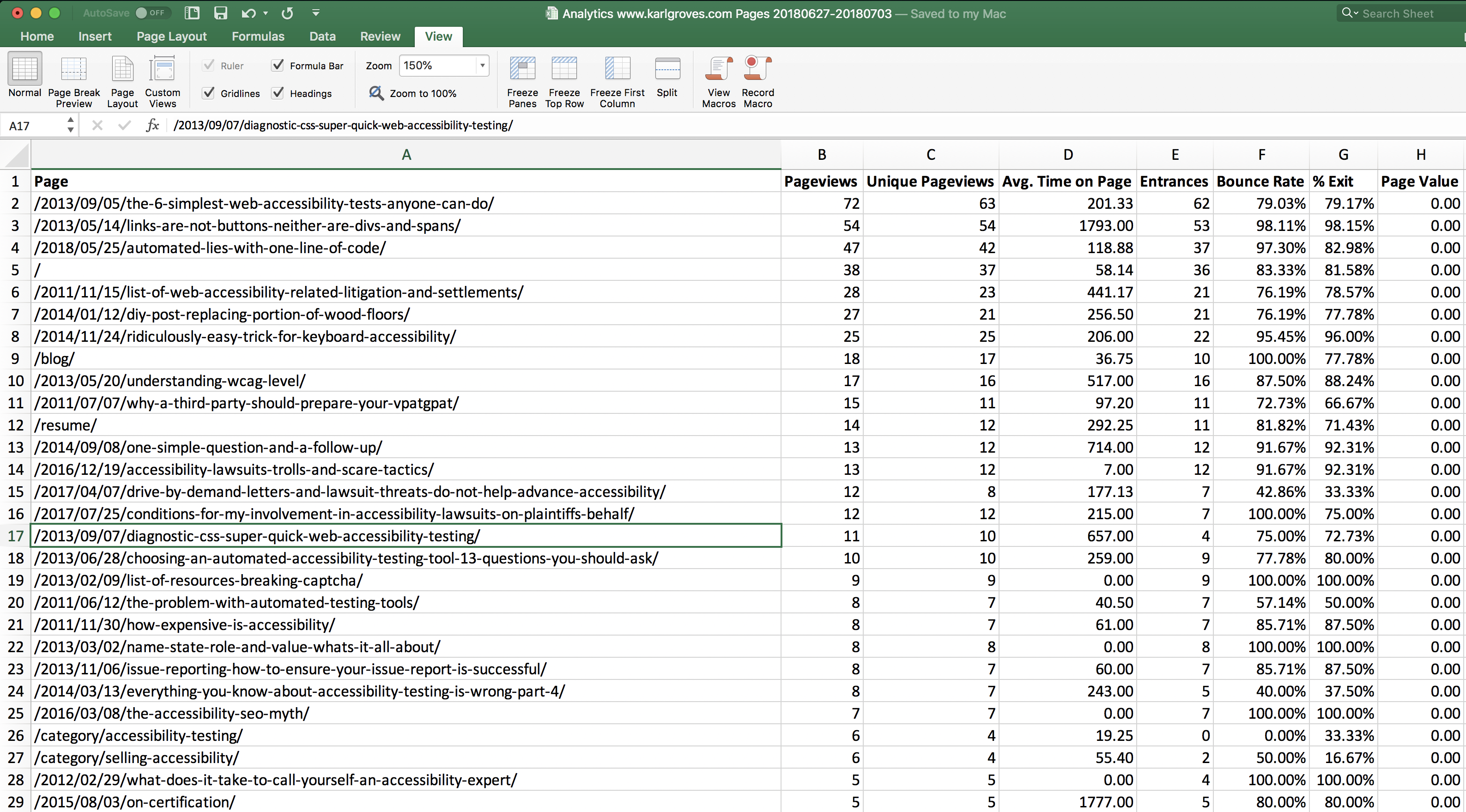 Screenshot of Excel view of the data