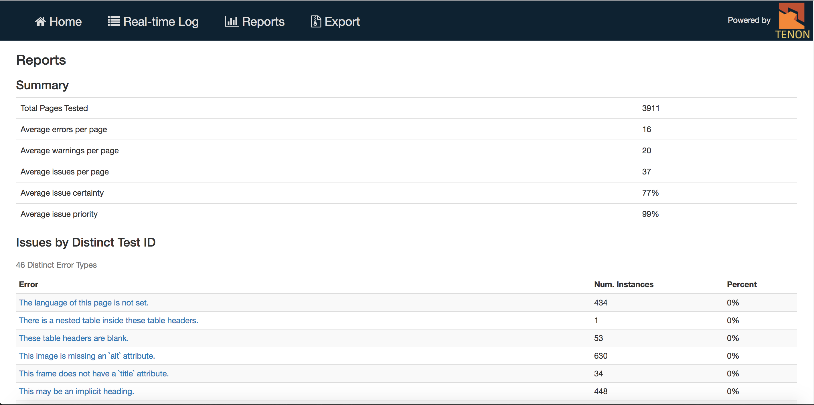 Report index page displays summary data and provides the ability to drill down for more detail